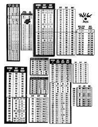 A Better Printable Dart Chart