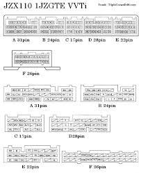 jz ecu pinout diagram jz image wiring diagram 1jz wiring diagram wiring diagram schematics baudetails info on 2jz ecu pinout diagram