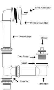 replacing drain in tub bathtub drain assembly bathtub drain replacement dc n install tub drain