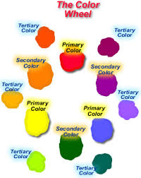 10 Meticulous Primary And Secondary Colour Chart
