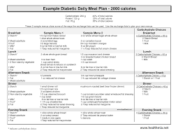 7 day diabetic meal plan free day diet plan human anatomy charts