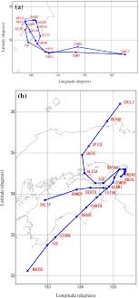 Feasibility Study On Fixed Flight Path Angle Descent For