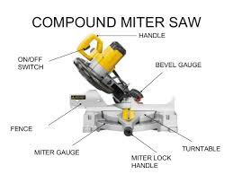 miter saw labeled. 11. compound miter saw miter saw labeled b