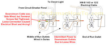 how to repair a shorted electrical outlet part  series wired electrical wall outlet shorted wires and power loss