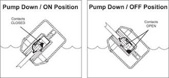 wiring diagram for sump pump switch the wiring diagram ses controls wiring diagram