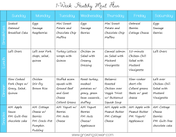 one week menu planner healthy weekly diet meals to door