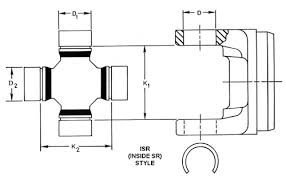 Pto U Joint Size Chart 5 170x Dana Spicer 1000 Series Pto U Joint