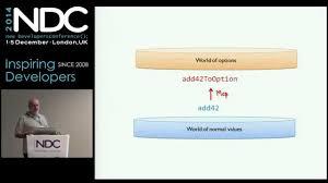 Programming Design Patterns Classy Functional Programming Design Patterns By Scott Wlaschin YouTube