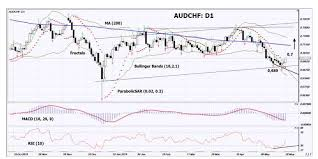 Nikkei Leads Asian Indexes Pullback Investing Com