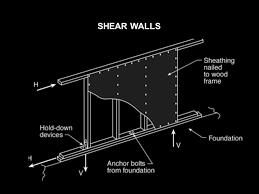shear wall. 37 shear walls shear wall -