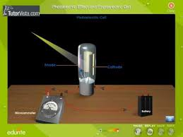 photocell photoelectric effect and photoelectric cell