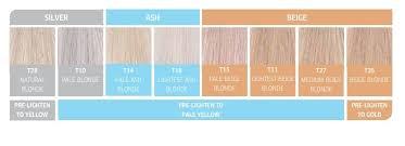 Wella Color Chart Wella Color Charm Permanent Liquid Toner