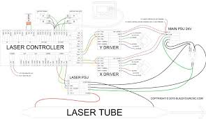 laser cutter wiring diagram laser wiring diagrams laser cutter wiring diagram