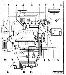 volkswagen 1 8t vacuum diagram data wiring diagram blog vwvortex com need vac and evap diagram for 02 awp gti mk4 jetta 1 8t mods volkswagen 1 8t vacuum diagram