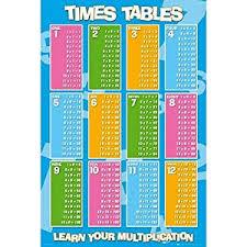 Division Chart 1 20 Division Chart 1 20 Printable