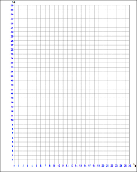 5 Math Graph Papers