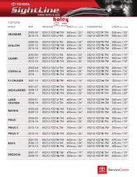 Wiper Blade Fit Chart Toyota Windshield Wiper Blades Haley Toyota Roanoke