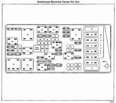 c corvette fuse box diagram c image wiring diagram corvette penger fuse diagram c5 home wiring diagrams on c5 corvette fuse box diagram