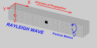 What Is Seismology And What Are Seismic Waves