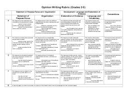 ELA Expository Essay    Point Performance Task Writing Rubric     TeacherVision