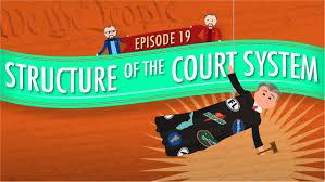 Kansas Court System Chart Court System Structure Crash Course Government 19 Season