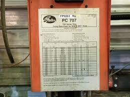 Gates Crimp Data Chart Gates Pc707 Hydraulic Hose Crimper Bigiron Auctions