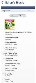 Itunes Children S Music Charts The Gummy Bear Song Is 1 On The Itunes Childrens Music
