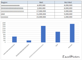 How To Wrap X Axis Labels In An Excel Chart Excelnotes