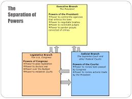 separation of powers  4 the separation of powers