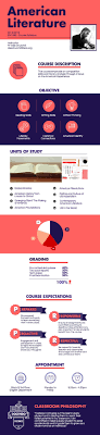 Infographic Website Template 7 Best Infographic Makers For Building An Infographic From Scratch