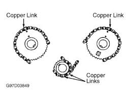 2000 ford f 150 timing chain diagram 2000 ford f 150 v8 four 2carpros com forum automotive pictures 198357 graphic 617