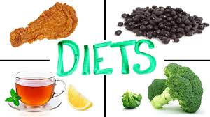 Which Diets Actually Work? - YouTube