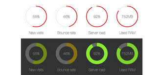 Pie Chart Css3 Html5 Easy Pie Chart A Jquery Plugin To Render Animate Amazing
