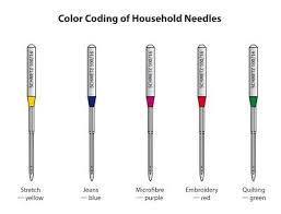 Schmetz Needles Usa Blog Sewing Machine Needles Color