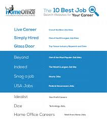 Top Job Search Websites The 10 Best Job Search Websites For Your Career Job Advice