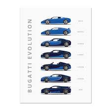 Art deco bugatti poster giclee print | etsy. Bugatti Car Art Poster Print Rear View Prints