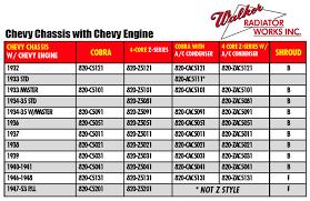 Chevy Engine Size Chart Walker Z Ac501 1 Z Series 1937 Chevrolet Radiator W A C Condenser