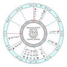 Chris Cornell Natal Chart Marjorie Page 125 Astroinform