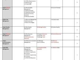 Blank Pmp Process Chart How To Pass Pmp On First Attempt The Papercut Project Manager