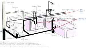 Kitchen Sink Drain Plumbing Diagram Jeidoorg