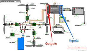 beginners guide to drone autopilots flight controllers and how drone autpilot jpg800x472 68 5 kb