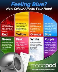 Color Effect On Mood feeling blue? how colour affects your mood