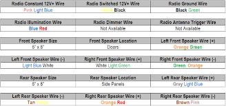 94 ford ranger radio wiring diagram 94 Ford Ranger Radio Wiring Diagram e250 ford radio wiring diagram 1994 ford ranger radio wiring diagram