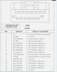 1999 ford expedition stereo wiring diagram wildness me 1999 ford expedition ac wiring diagram at 1999 Ford Expedition Wiring Diagram