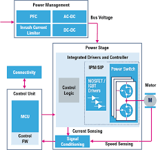 3 phase 6 step control stmicroelectronics