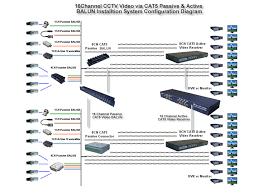 cctv wiring diagram pdf cctv image wiring diagram cctv wiring diagram pdf cctv auto wiring diagram schematic on cctv wiring diagram pdf