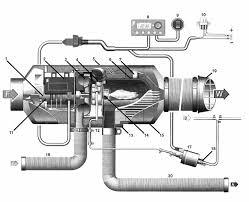 eberspacher heater airtronic d2 operating instructions service eberspacher heater airtronic d2 operating instructions service manual new