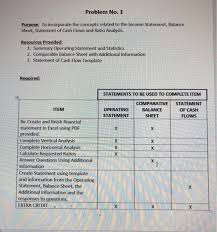 Cash Flow Summary Template Solved Problem No 1 Purpose To Incorporate The Concepts