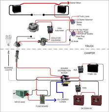 traveler guitar wiring diagram traveler image travel trailer wire diagram travel automotive wiring diagram on traveler guitar wiring diagram