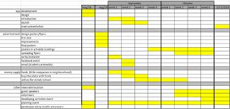 Project Planning Timeline Portfolio Talent Management Development Week Planning